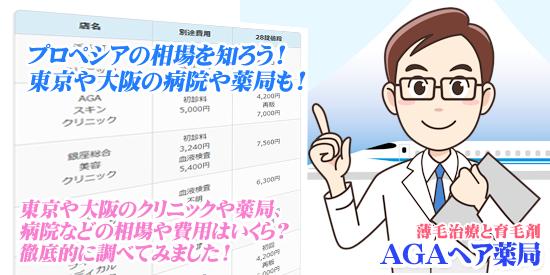 プロペシアの値段や価格を比較!東京や大阪の病院や薬局の相場!